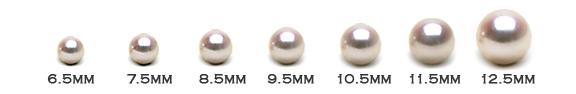 Размер жемчуга
