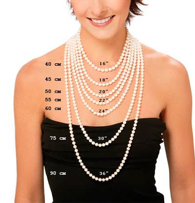 Классификация ожерелий из жемчуга по длине